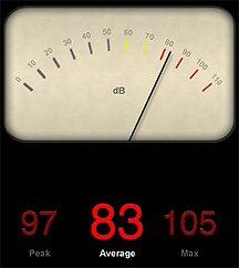 SPL meter image
