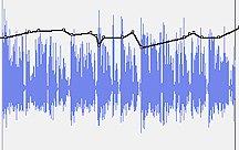 Volume Automation image