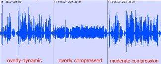 Compression image