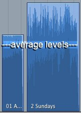 Hindenburg Average Level display