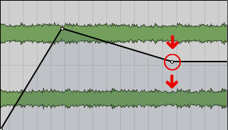 Pro Tools: Mix- Volume Breakpoint drag down