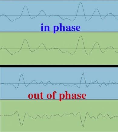Phase-InOut-Waveform